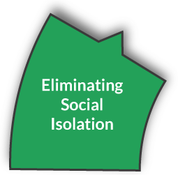 Eliminating Social Isolation