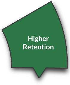 Higher Retention